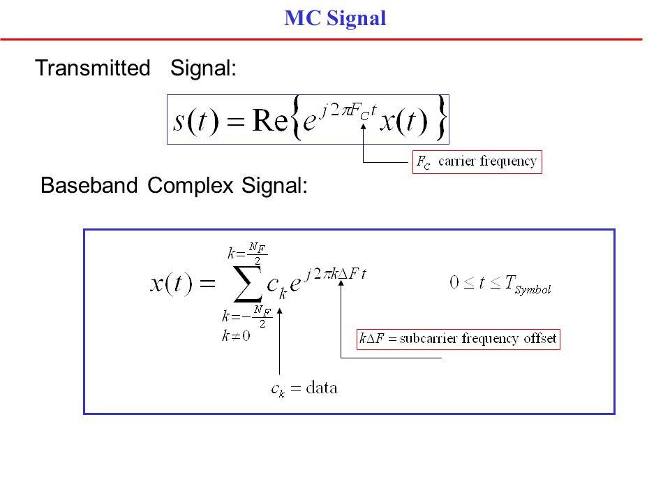 Baseband Complex Signal: MC Signal Transmitted Signal:
