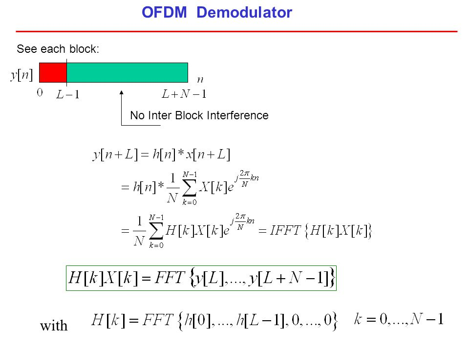 OFDM Demodulator with See each block: No Inter Block Interference