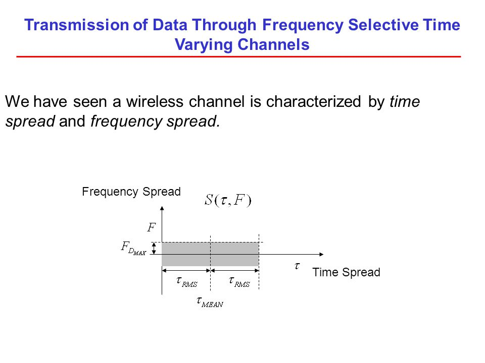 Summary of OFDM and Channel Parameters Channel: 1.Max Time Spread sec 2.Doppler Spread Hz 3.Bandwidth Hz 4.Channel Spacing Hz OFDM (design parameters): 1.Sampling Frequency 2.Cyclic Prefix 3.FFT size (power of 2) 4.Number of Carriers