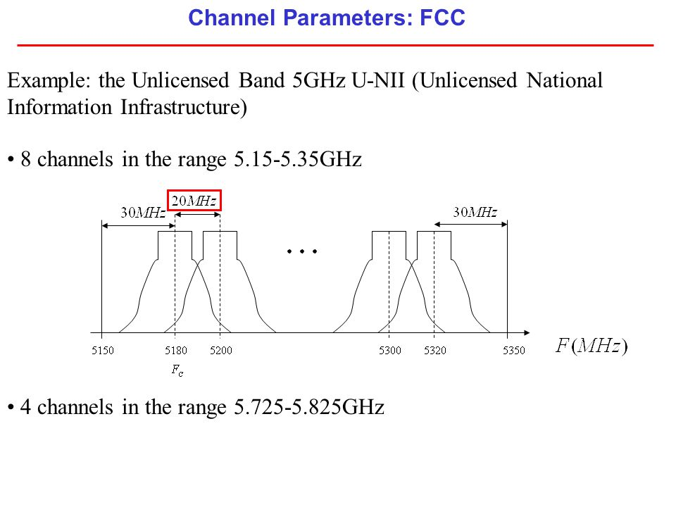 Channel Parameters: FCC Example: the Unlicensed Band 5GHz U-NII (Unlicensed National Information Infrastructure) 4 channels in the range 5.725-5.825GH
