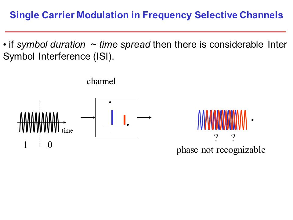 if symbol duration ~ time spread then there is considerable Inter Symbol Interference (ISI). 10 time channel ?? phase not recognizable Single Carrier