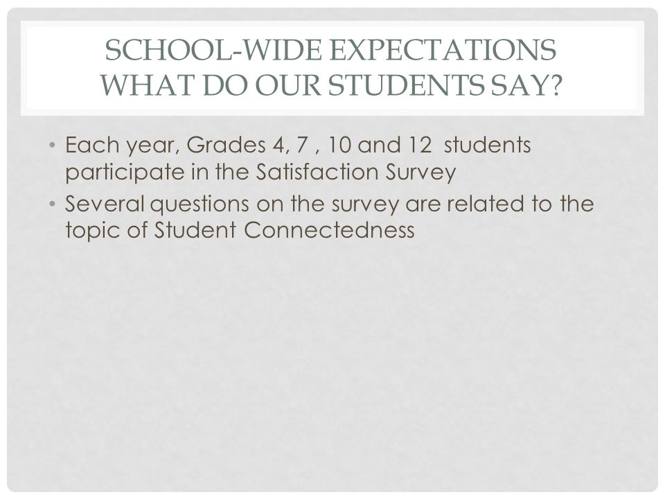 SCHOOL-WIDE EXPECTATIONS WHAT DO OUR STUDENTS SAY? Each year, Grades 4, 7, 10 and 12 students participate in the Satisfaction Survey Several questions