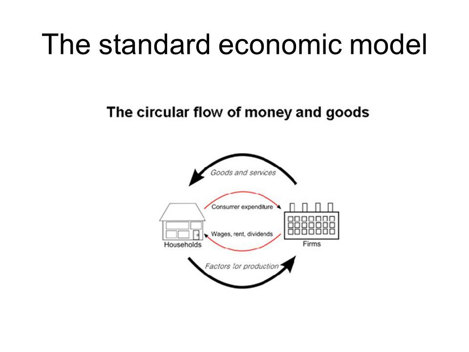 The standard economic model