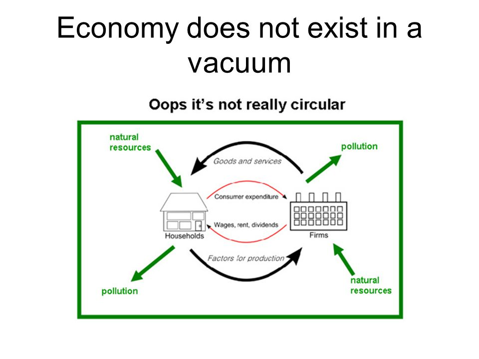 Economy does not exist in a vacuum