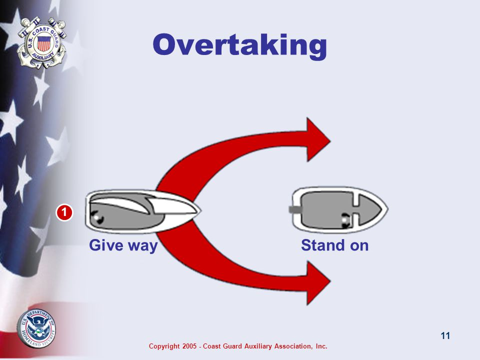 Copyright 2005 - Coast Guard Auxiliary Association, Inc. 11 Overtaking Give wayStand on 1