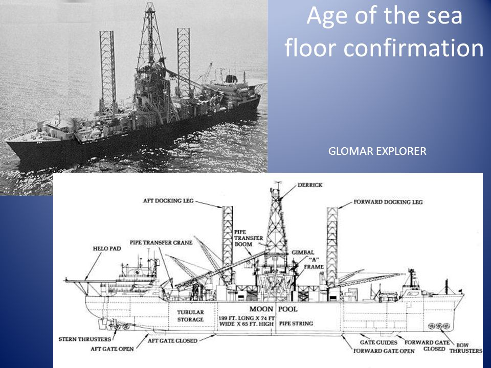 Age of the sea floor confirmation GLOMAR EXPLORER