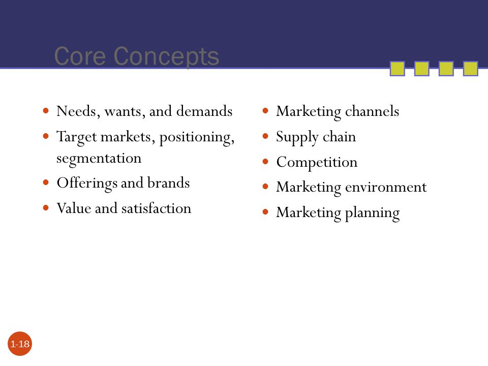 Core Concepts 1-18 Needs, wants, and demands Target markets, positioning, segmentation Offerings and brands Value and satisfaction Marketing channels