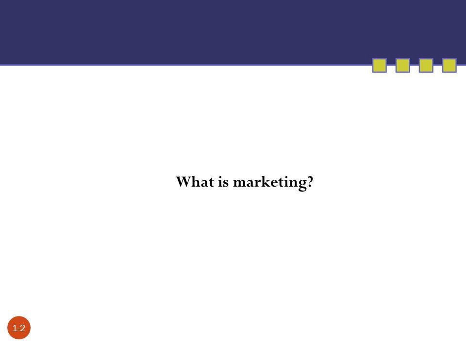 Figure 1.2 A Simple Marketing System 1-13