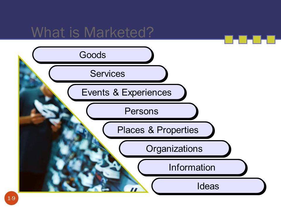 Marketing Goods 1-10