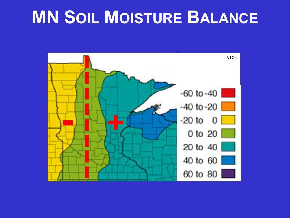 MN S OIL M OISTURE B ALANCE USDA - +
