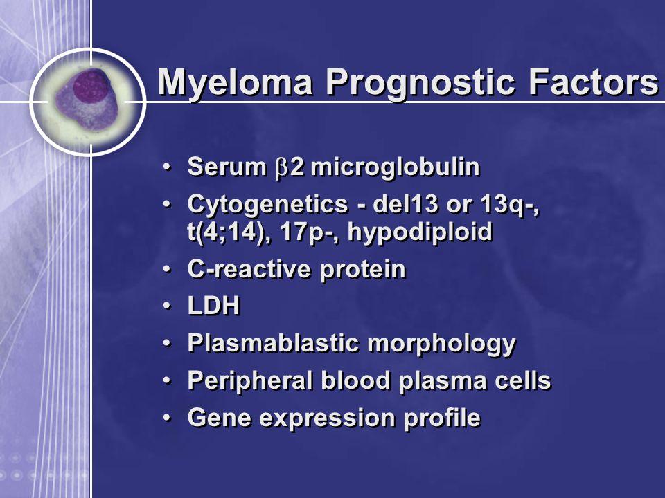 Myeloma Prognostic Factors Serum  2 microglobulin Cytogenetics - del13 or 13q-, t(4;14), 17p-, hypodiploid C-reactive protein LDH Plasmablastic morphology Peripheral blood plasma cells Gene expression profile Serum  2 microglobulin Cytogenetics - del13 or 13q-, t(4;14), 17p-, hypodiploid C-reactive protein LDH Plasmablastic morphology Peripheral blood plasma cells Gene expression profile