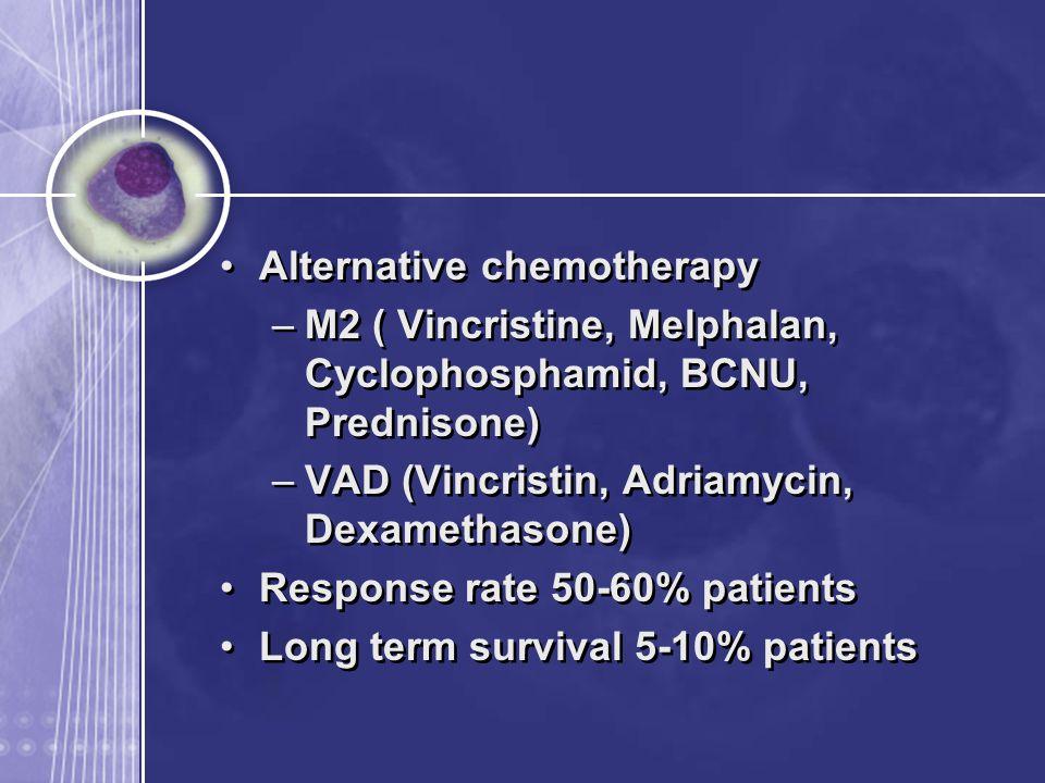 Alternative chemotherapy –M2 ( Vincristine, Melphalan, Cyclophosphamid, BCNU, Prednisone) –VAD (Vincristin, Adriamycin, Dexamethasone) Response rate 50-60% patients Long term survival 5-10% patients Alternative chemotherapy –M2 ( Vincristine, Melphalan, Cyclophosphamid, BCNU, Prednisone) –VAD (Vincristin, Adriamycin, Dexamethasone) Response rate 50-60% patients Long term survival 5-10% patients