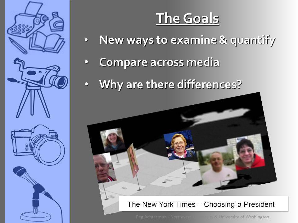 The Goals New ways to examine & quantify New ways to examine & quantify Compare across media Compare across media Why are there differences.