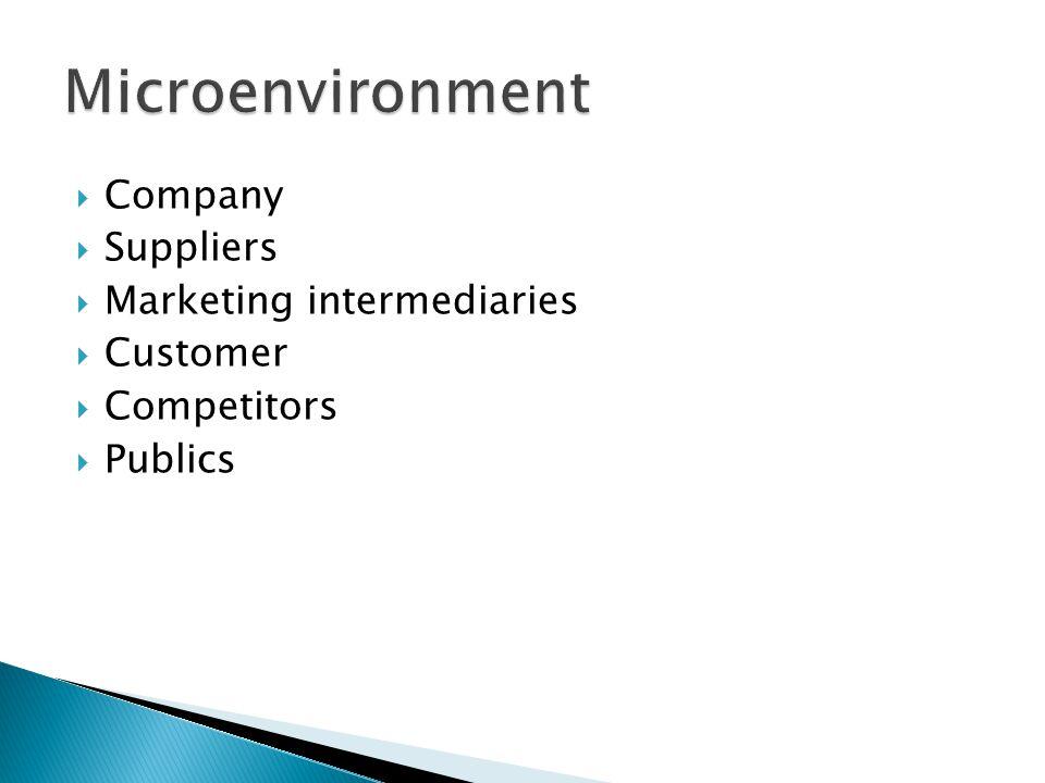  Company  Suppliers  Marketing intermediaries  Customer  Competitors  Publics