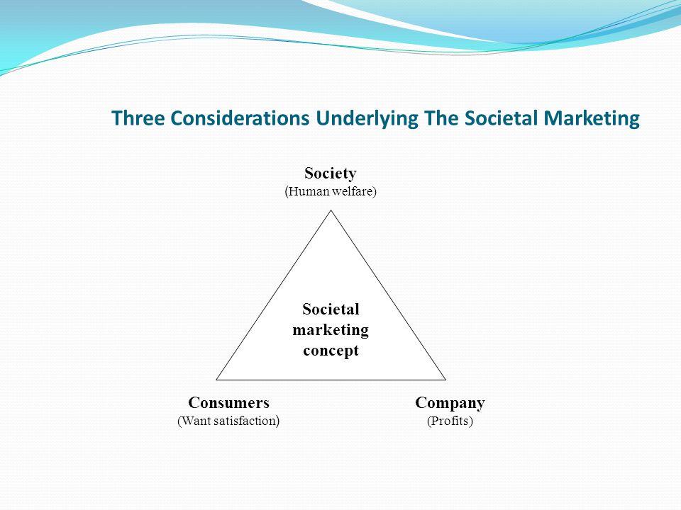 Three Considerations Underlying The Societal Marketing Societal marketing concept Society ( Human welfare) Company (Profits) Consumers (Want satisfact