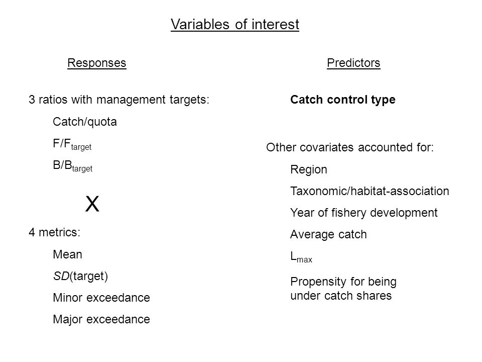 Variables of interest Catch control type Other covariates accounted for: Region Taxonomic/habitat-association Year of fishery development Average catch L max Propensity for being under catch shares ResponsesPredictors 3 ratios with management targets: Catch/quota F/F target B/B target 4 metrics: Mean SD(target) Minor exceedance Major exceedance X