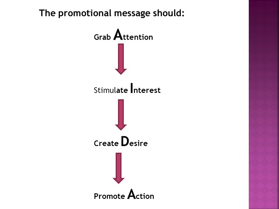 The promotional message should: Grab A ttention Stimulate I nterest Create D esire Promote A ction