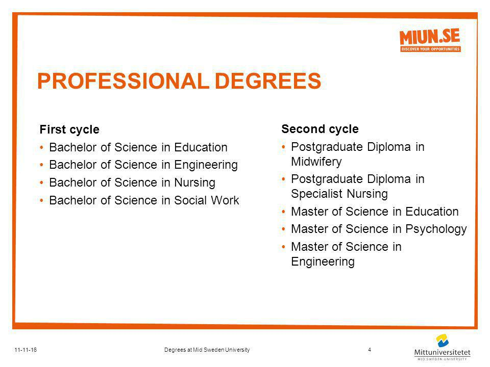 PROFESSIONAL DEGREES 11-11-164Degrees at Mid Sweden University First cycle Bachelor of Science in Education Bachelor of Science in Engineering Bachelor of Science in Nursing Bachelor of Science in Social Work Second cycle Postgraduate Diploma in Midwifery Postgraduate Diploma in Specialist Nursing Master of Science in Education Master of Science in Psychology Master of Science in Engineering