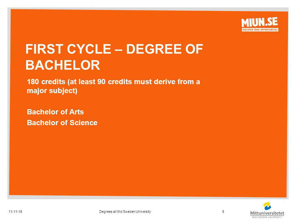 FIRST CYCLE – DEGREE OF BACHELOR 11-11-165Degrees at Mid Sweden University 180 credits (at least 90 credits must derive from a major subject) Bachelor of Arts Bachelor of Science