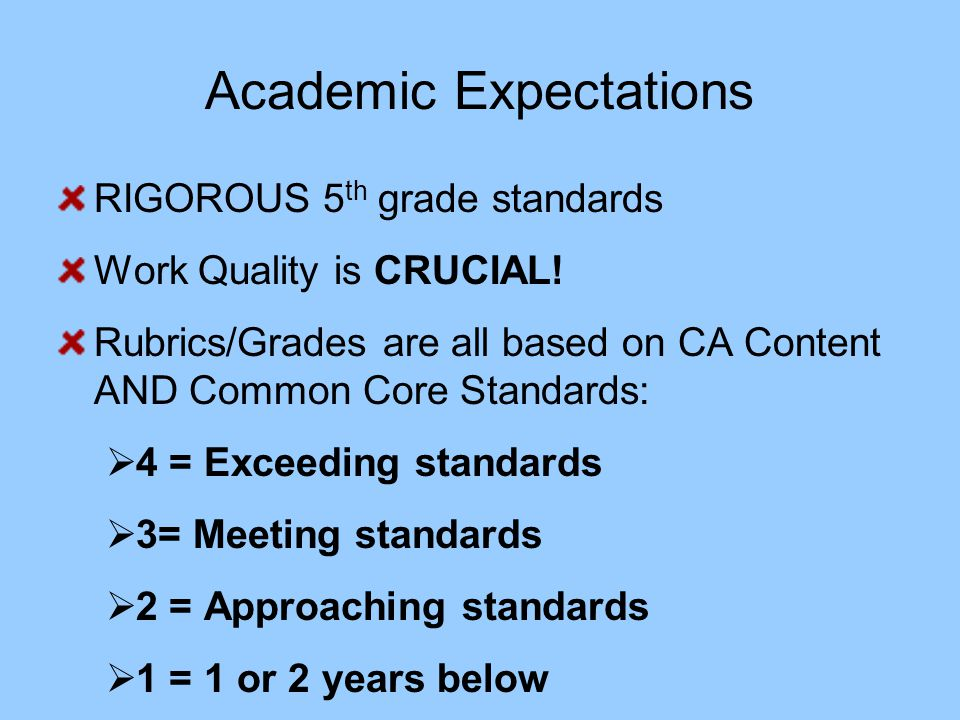 Academic Expectations RIGOROUS 5 th grade standards Work Quality is CRUCIAL! Rubrics/Grades are all based on CA Content AND Common Core Standards:  4