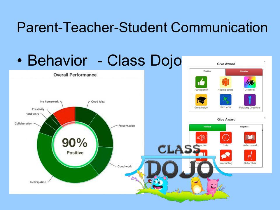 Grades www.engrade.com