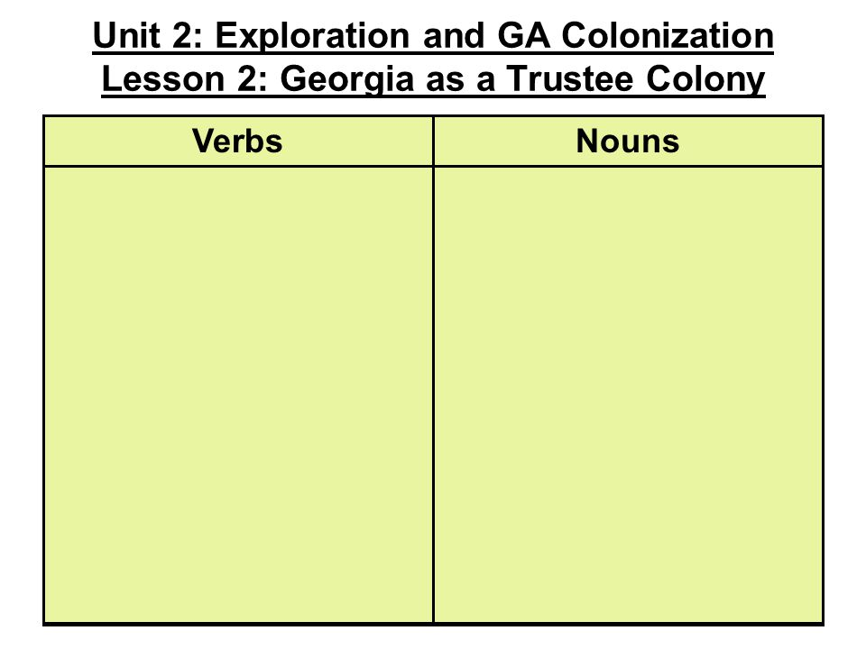 Lesson 2: Georgia as a Trustee Colony SS8H2 The student will analyze the colonial period of Georgia s history.
