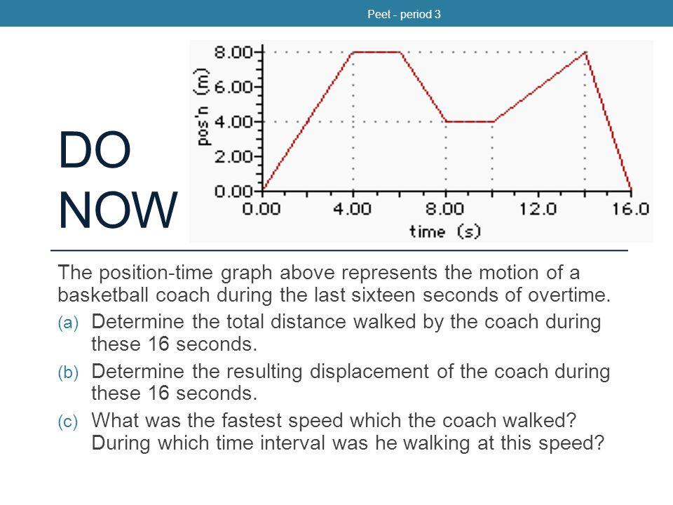AIM: How are velocity vs.time graphs analyzed.