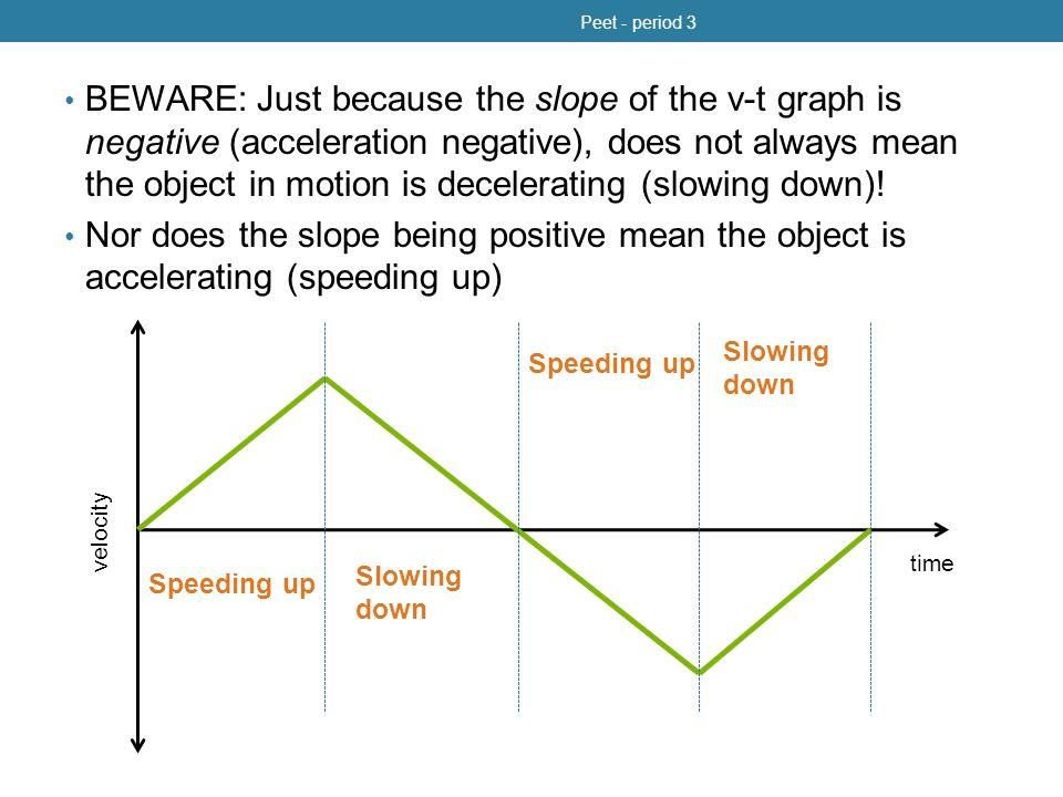 Graphs of Motion Velocity vs.