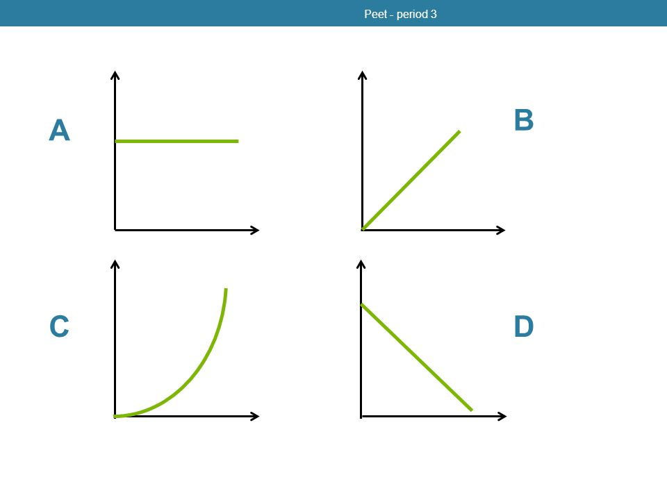 What is the acceleration from: t = 0s to t = 4s.t = 4s to t = 8s.