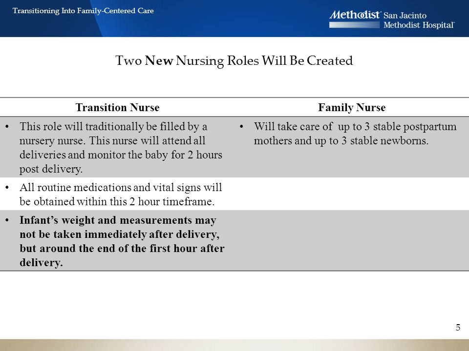 Two New Nursing Roles Will Be Created 5 Transitioning Into Family-Centered Care Transition NurseFamily Nurse This role will traditionally be filled by