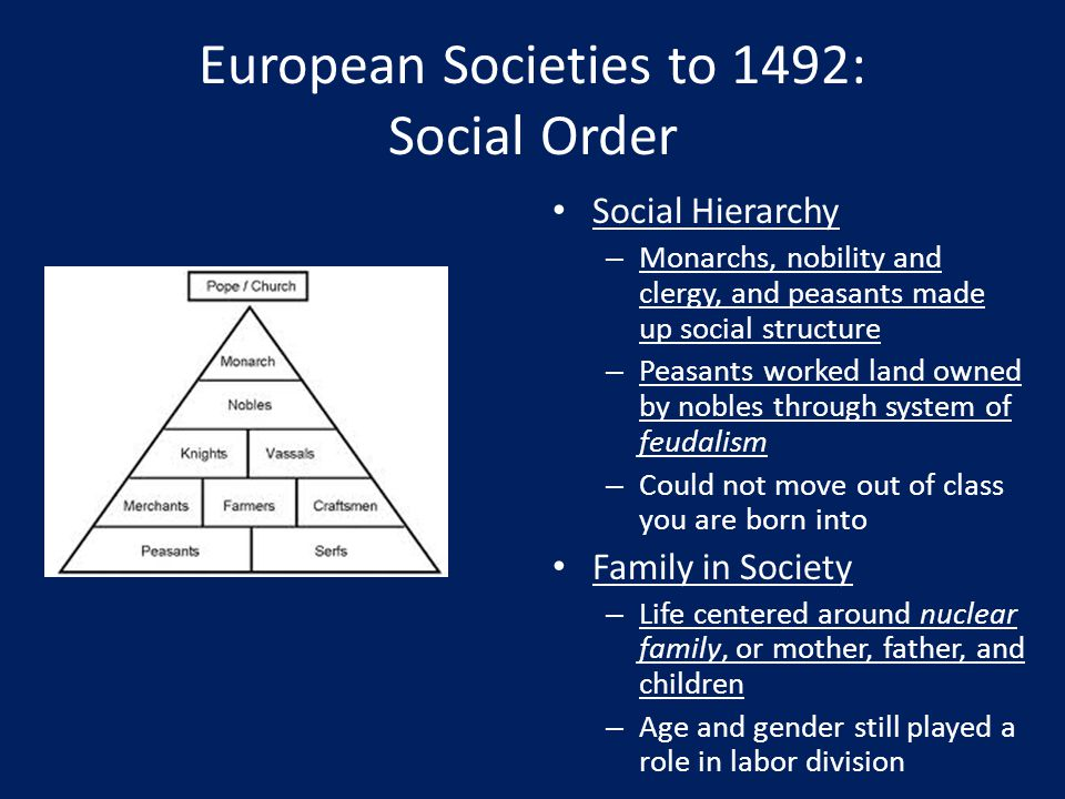 European Societies to 1492: Social Order Social Hierarchy – Monarchs, nobility and clergy, and peasants made up social structure – Peasants worked lan