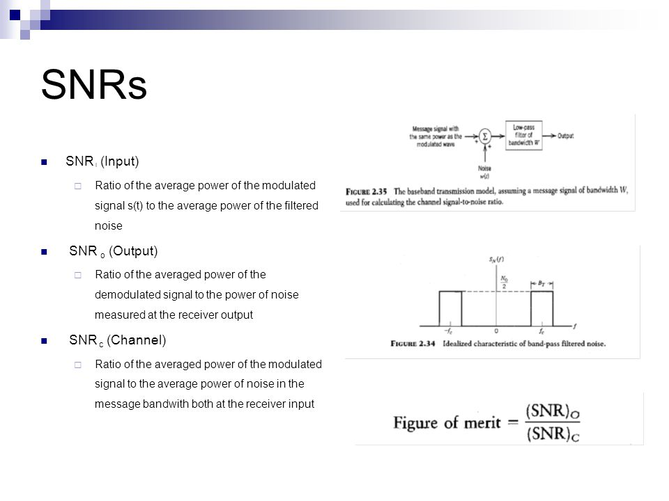 SNRs SNR I (Input)  Ratio of the average power of the modulated signal s(t) to the average power of the filtered noise SNR o (Output)  Ratio of the averaged power of the demodulated signal to the power of noise measured at the receiver output SNR c (Channel)  Ratio of the averaged power of the modulated signal to the average power of noise in the message bandwith both at the receiver input