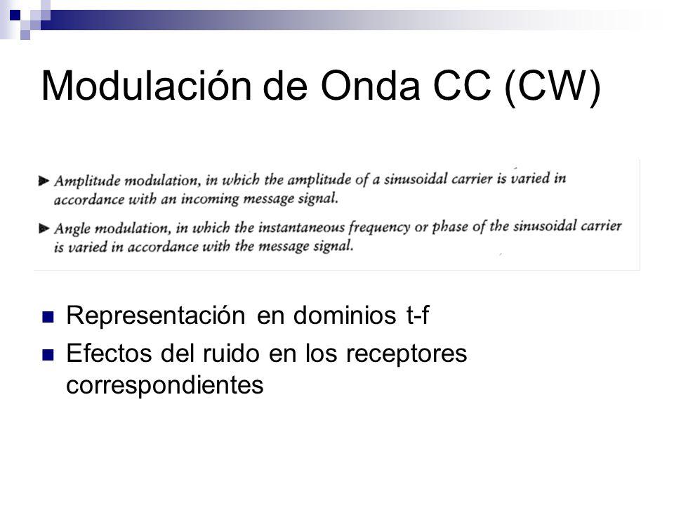 Modulación de Onda CC (CW) Representación en dominios t-f Efectos del ruido en los receptores correspondientes
