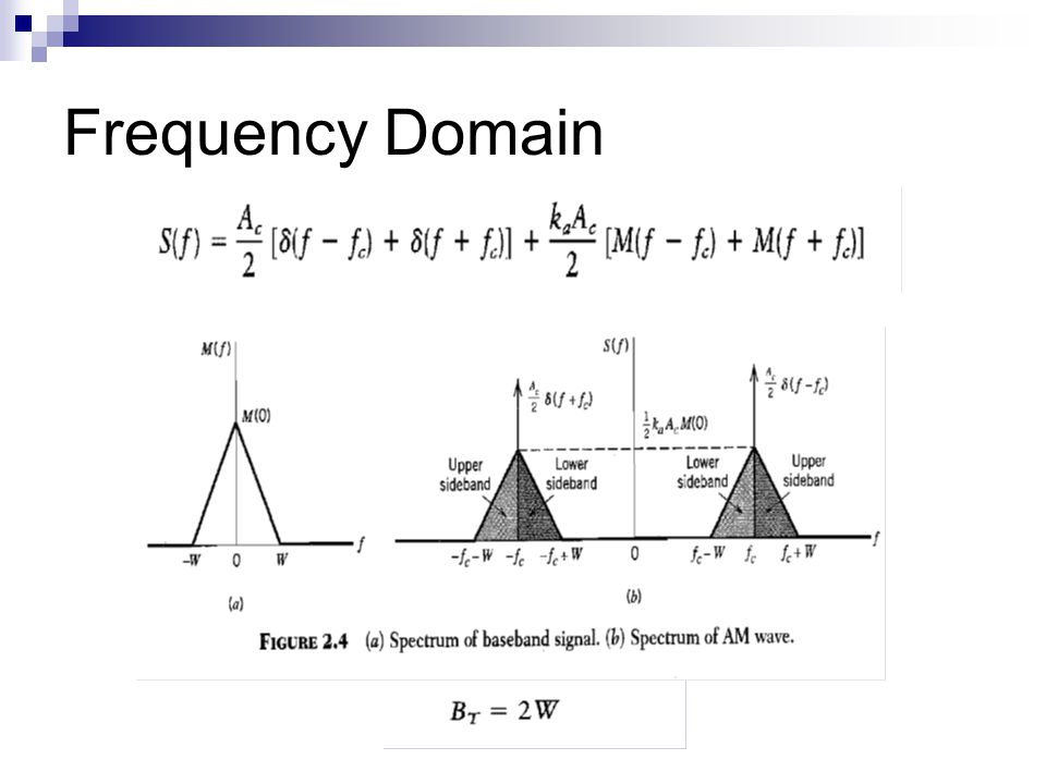 Note that Mod-Demod are implemented using non-linear devices Demod are often envelope detectors AM Power and AM Bandwith  Not efficient at power use (tx of c(t))  Sidebands are related each other >>>> just one is needed  Hence >>>> avoid c(t) transmission and duplicate sidebands