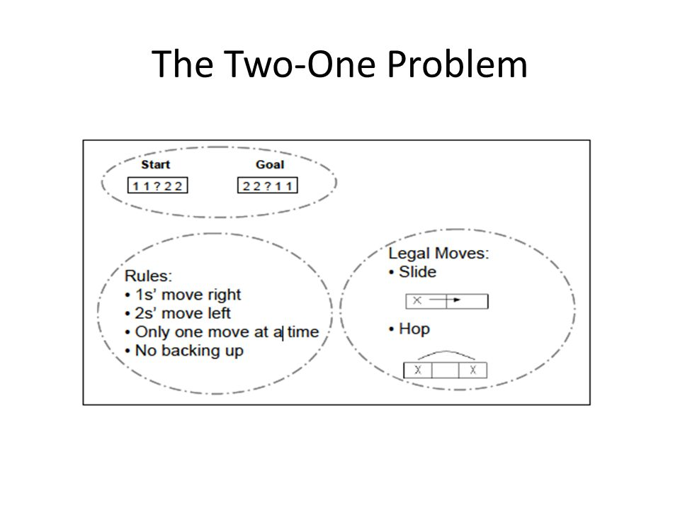 The Two-One Problem