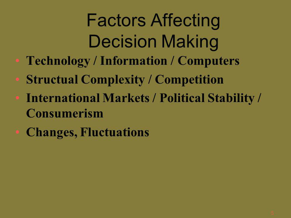 5 Factors Affecting Decision Making Technology / Information / Computers Structual Complexity / Competition International Markets / Political Stabilit