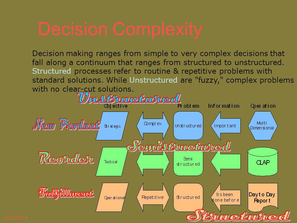 10/12/20147 Decision Complexity Decision making ranges from simple to very complex decisions that fall along a continuum that ranges from structured t