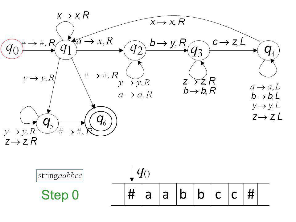 Step 0 # a a b b c c #