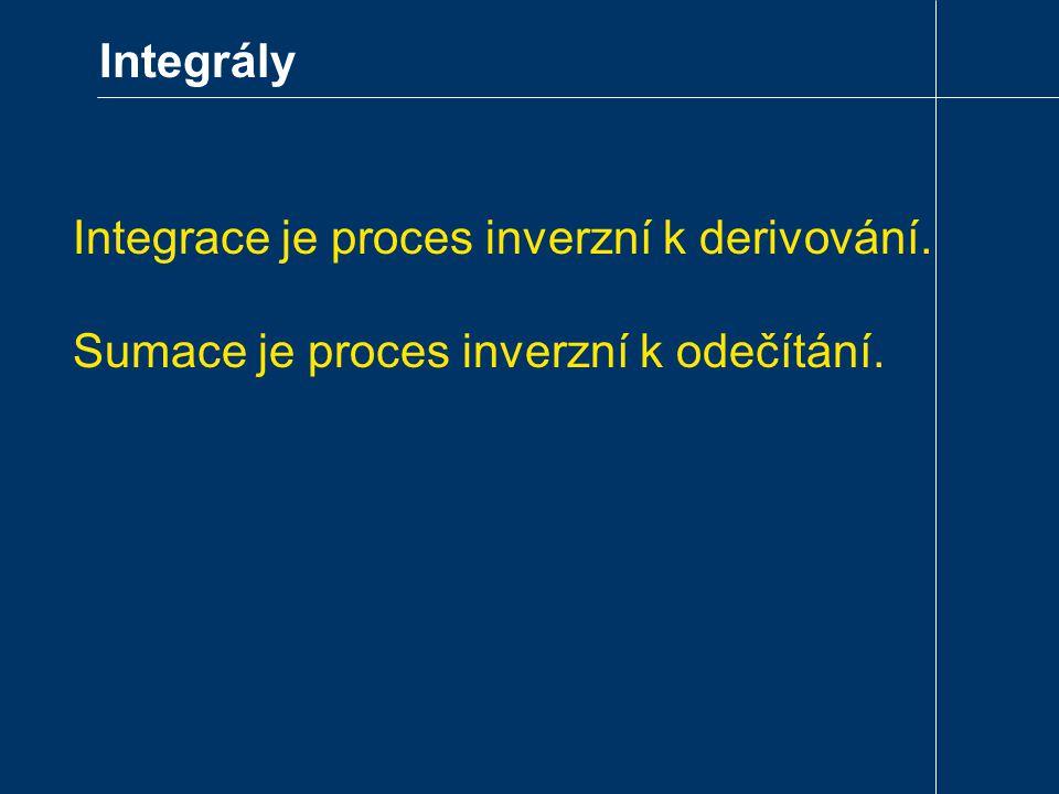 Integrály Integrace je proces inverzní k derivování. Sumace je proces inverzní k odečítání.