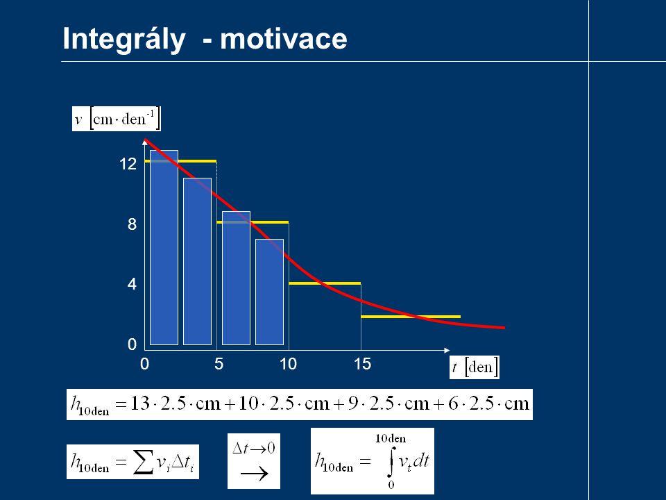 notes on distribution - processes beyond Binomic distribution: 0 n1n2 n Probability (n1=n) 15 1 2 3