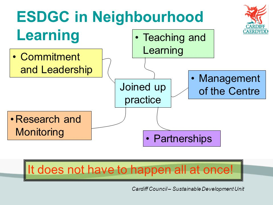 Cardiff Council – Sustainable Development Unit ESDGC in Neighbourhood Learning It does not have to happen all at once! Commitment and Leadership Manag