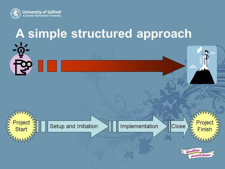 A simple structured approach Setup and InitiationImplementationClose Project Finish Project Start