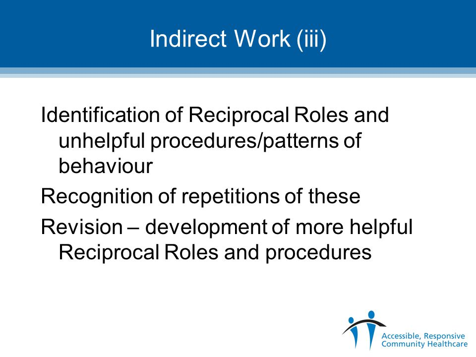 Indirect Work (iii) Identification of Reciprocal Roles and unhelpful procedures/patterns of behaviour Recognition of repetitions of these Revision – d