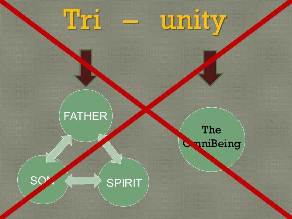 The OmniBeing FATHER SON SPIRIT Tri – unity