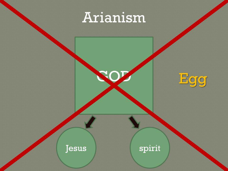 GOD Jesusspirit Arianism Egg
