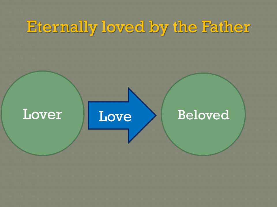 Eternally loved by the Father Love Lover Beloved