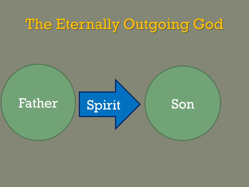The Eternally Outgoing God Spirit Father Son