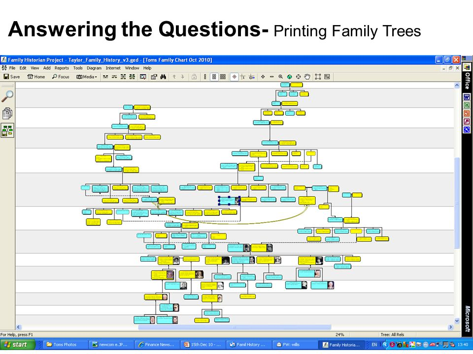 13 th Dec 2010 Answering the Questions- Printing Family Trees