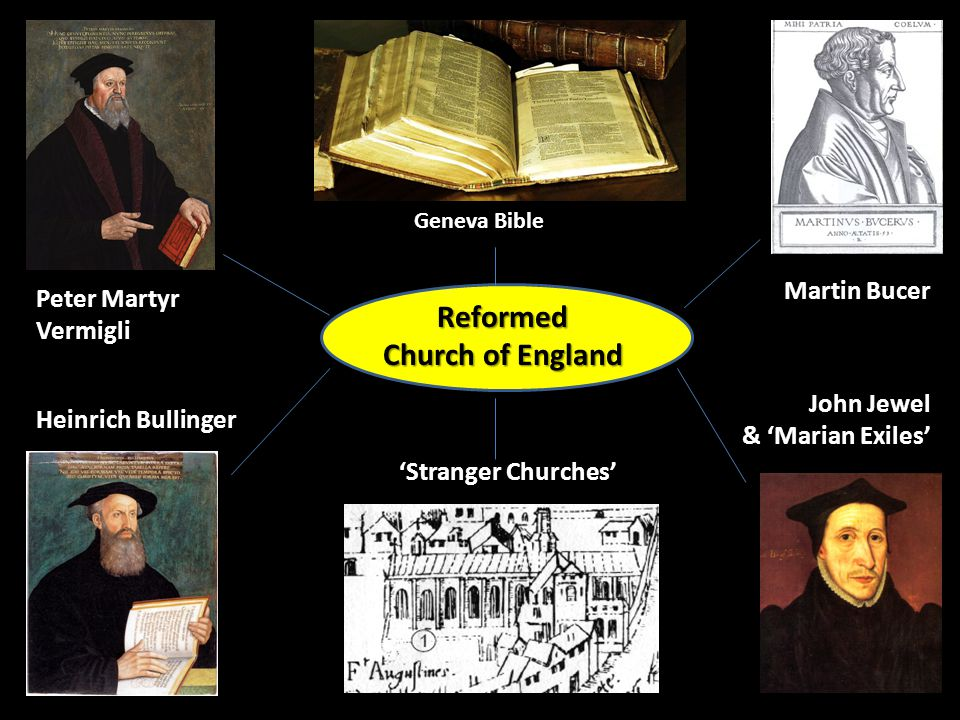 11 Peter Martyr Vermigli John Jewel & 'Marian Exiles' Martin Bucer Heinrich Bullinger Geneva Bible 'Stranger Churches' Reformed Church of England