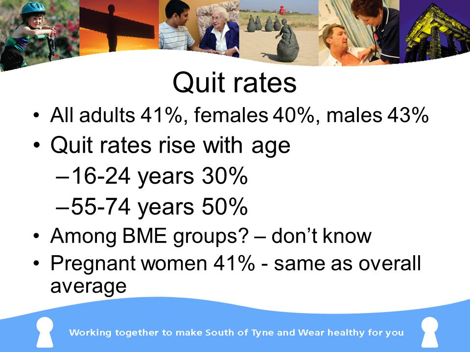 Quit rates All adults 41%, females 40%, males 43% Quit rates rise with age –16-24 years 30% –55-74 years 50% Among BME groups.